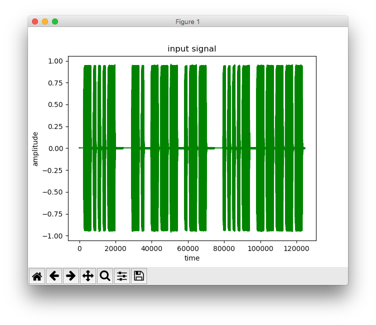 Python and PySoundFile – Spinor Lab